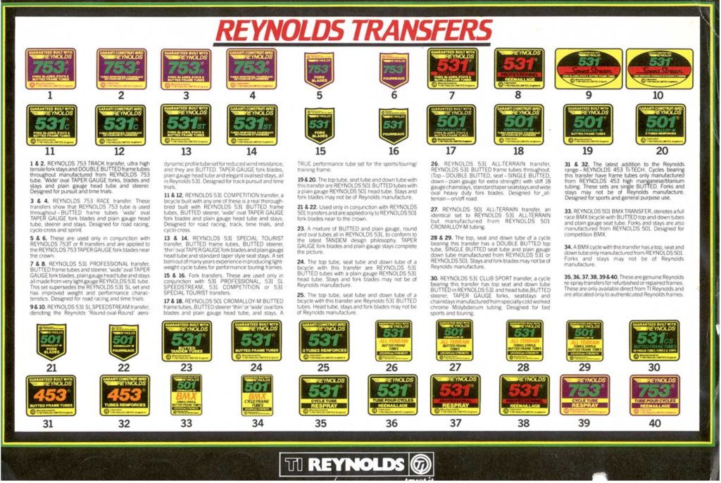 Reynolds-Transfers